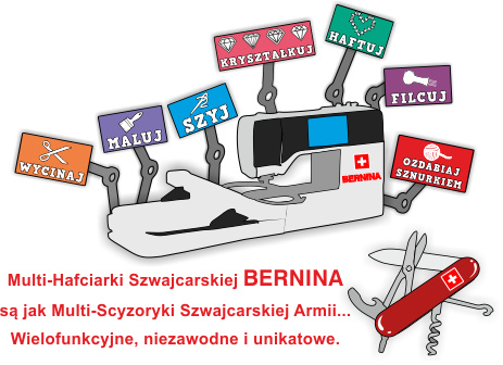 https://bernina.pl/uploads/images/co_to_jest_multi_hafciarka_bernina-pl.jpg